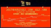 【芒果团房会第四季】22亿+!3849套!狂欢收官